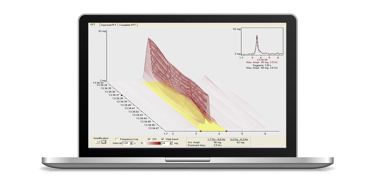 A 3D tremor plot graph.