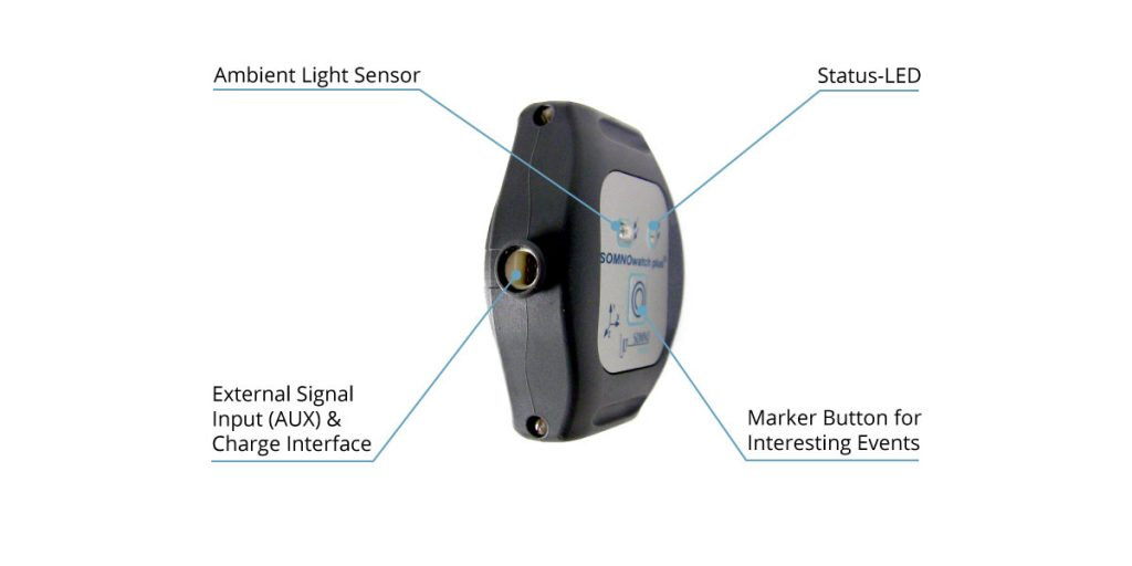 The technical aspects of the SOMNOwatch plus actigraphy device